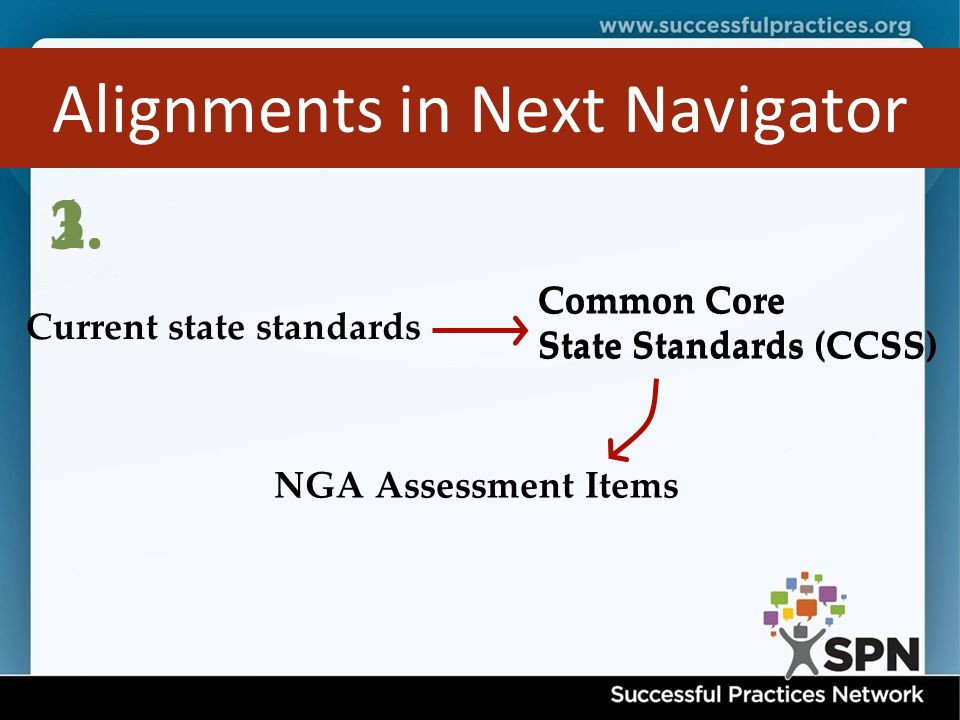 Alignments in Next Navigator Common Core State Standards (CCSS) Current state standards NGA Assessment Items Common Core State Standards (CCSS) 1.2.3.