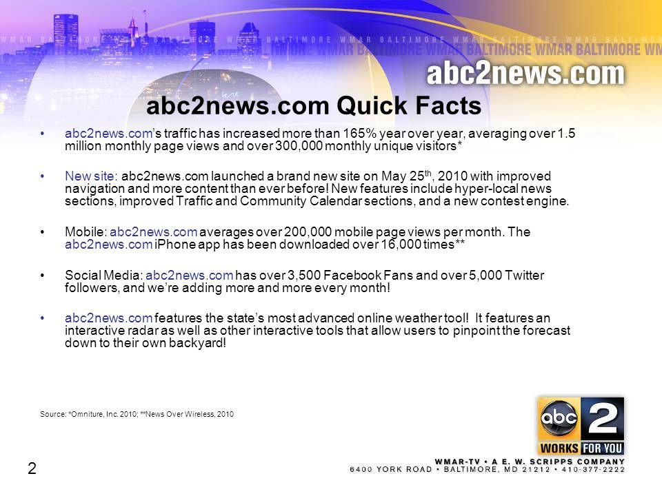 abc2news.com Quick Facts abc2news.coms traffic has increased more than 165% year over year, averaging over 1.5 million monthly page views and over 300