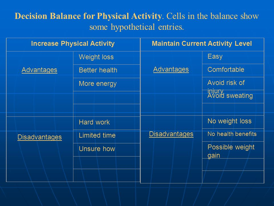 Decision Balance for Physical Activity. Cells in the balance show some hypothetical entries. Increase Physical Activity Advantages Weight loss Better