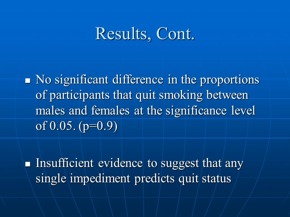Results, Cont. No significant difference in the proportions of participants that quit smoking between males and females at the significance level of 0