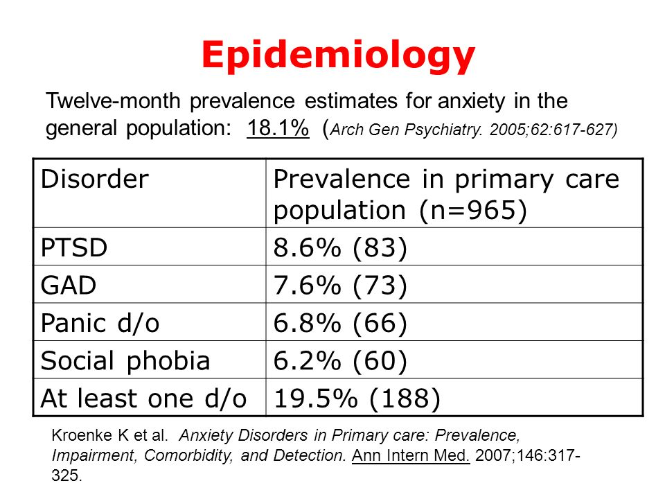 Epidemiology Kroenke K et al. Anxiety Disorders in Primary care: Prevalence, Impairment, Comorbidity, and Detection. Ann Intern Med. 2007;146:317- 325