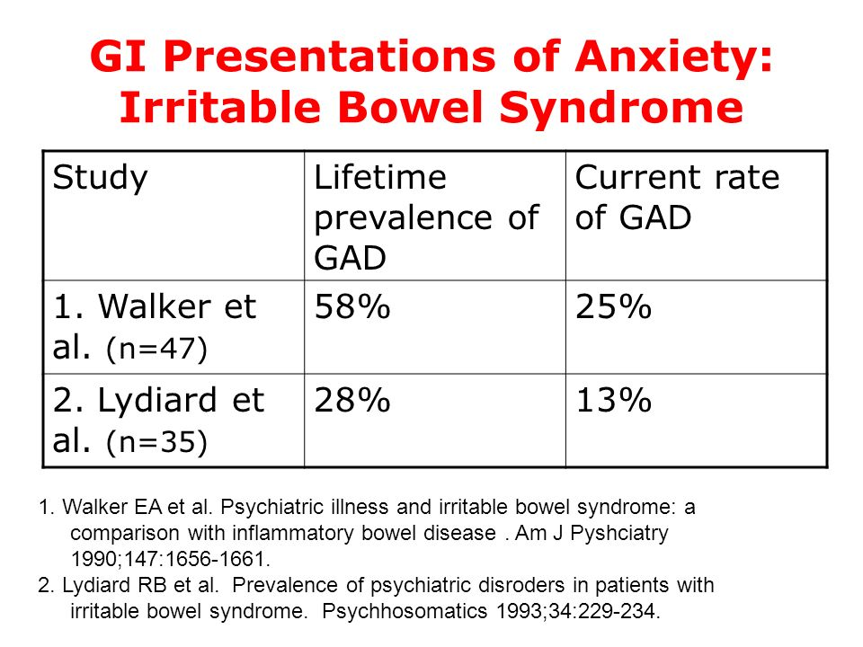 GI Presentations of Anxiety: Irritable Bowel Syndrome StudyLifetime prevalence of GAD Current rate of GAD 1. Walker et al. (n=47) 58%25% 2. Lydiard et