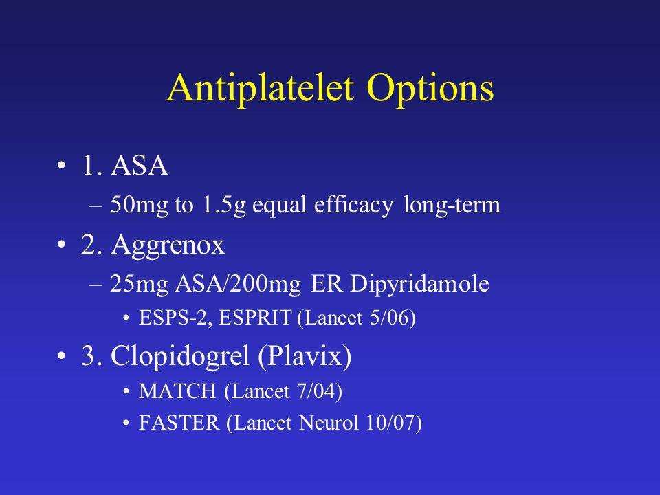 Antiplatelet Options 1. ASA –50mg to 1.5g equal efficacy long-term 2. Aggrenox –25mg ASA/200mg ER Dipyridamole ESPS-2, ESPRIT (Lancet 5/06) 3. Clopido