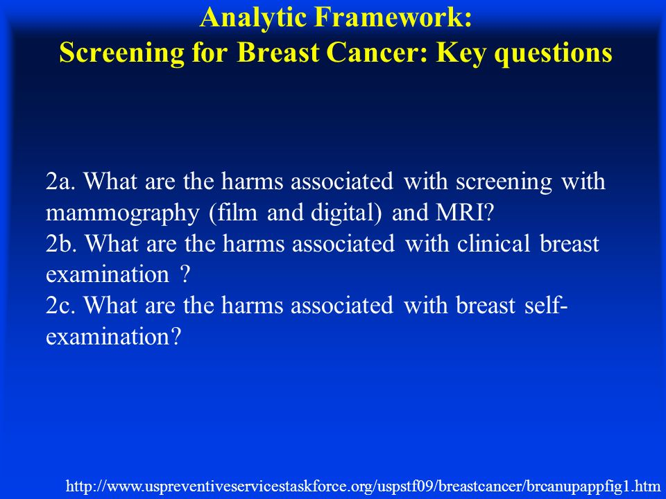 Analytic Framework: Screening for Breast Cancer: Key questions http://www.uspreventiveservicestaskforce.org/uspstf09/breastcancer/brcanupappfig1.htm 2