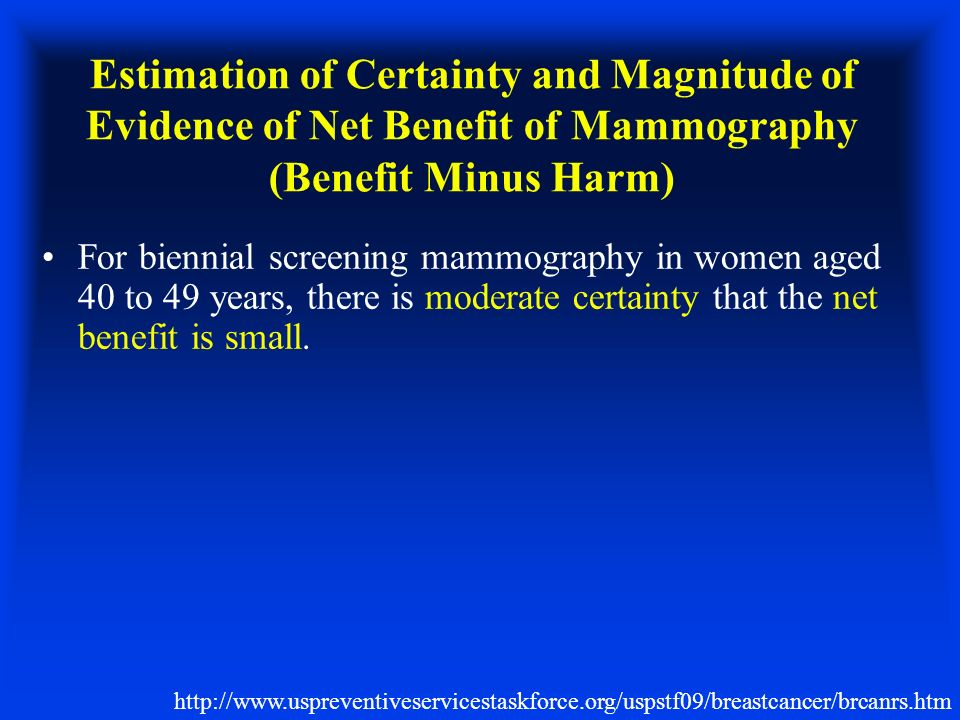 Estimation of Certainty and Magnitude of Evidence of Net Benefit of Mammography (Benefit Minus Harm) For biennial screening mammography in women aged