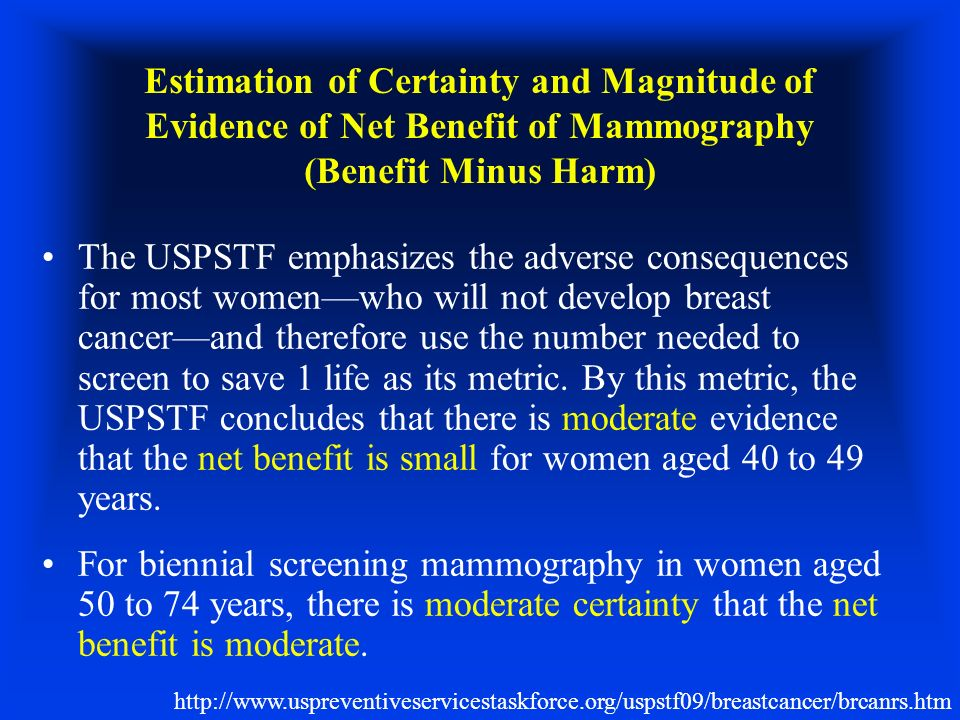 Estimation of Certainty and Magnitude of Evidence of Net Benefit of Mammography (Benefit Minus Harm) The USPSTF emphasizes the adverse consequences fo