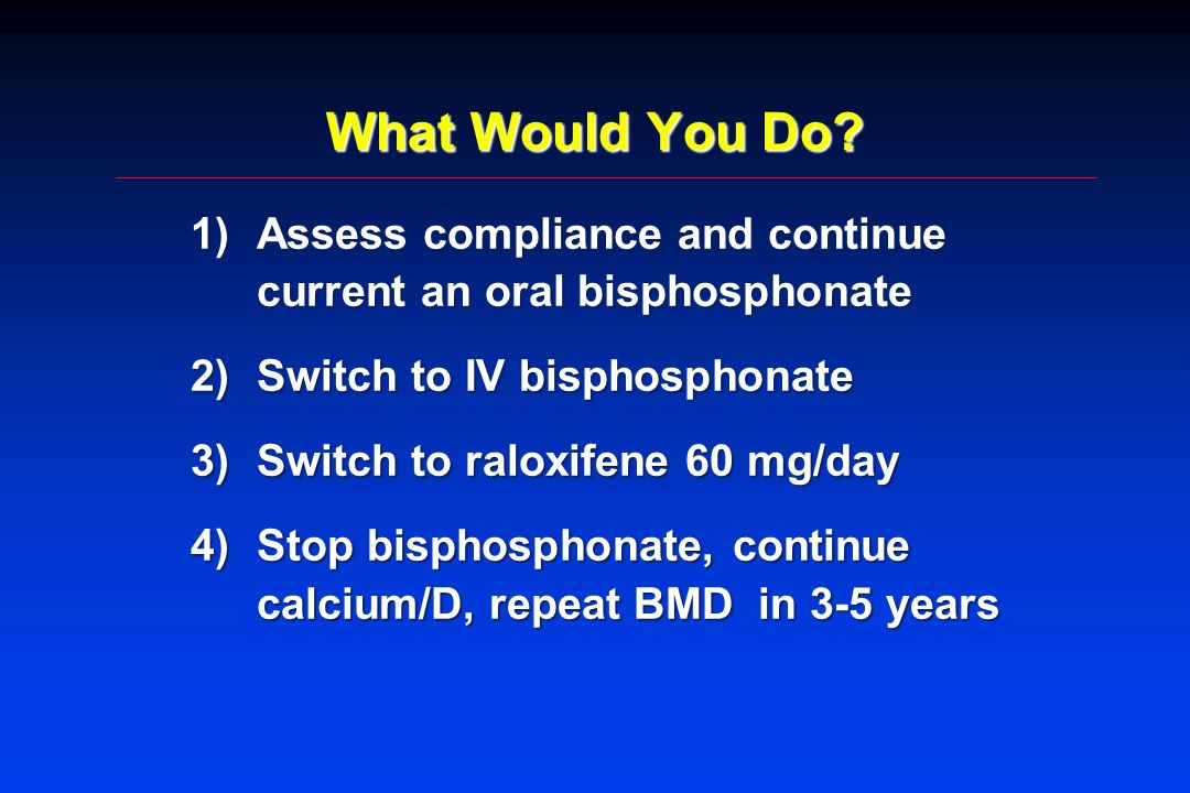 What Would You Do? 1)Assess compliance and continue current an oral bisphosphonate 2)Switch to IV bisphosphonate 3)Switch to raloxifene 60 mg/day 4)St