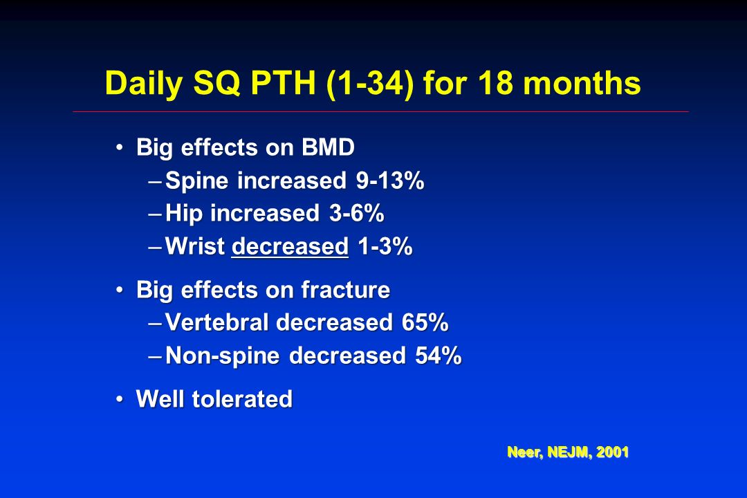 Daily SQ PTH (1-34) for 18 months Big effects on BMDBig effects on BMD –Spine increased 9-13% –Hip increased 3-6% –Wrist decreased 1-3% Big effects on