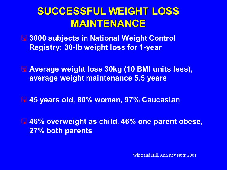 Wing and Hill, Ann Rev Nutr, 2001 SUCCESSFUL WEIGHT LOSS MAINTENANCE <3000 subjects in National Weight Control Registry: 30-lb weight loss for 1-year