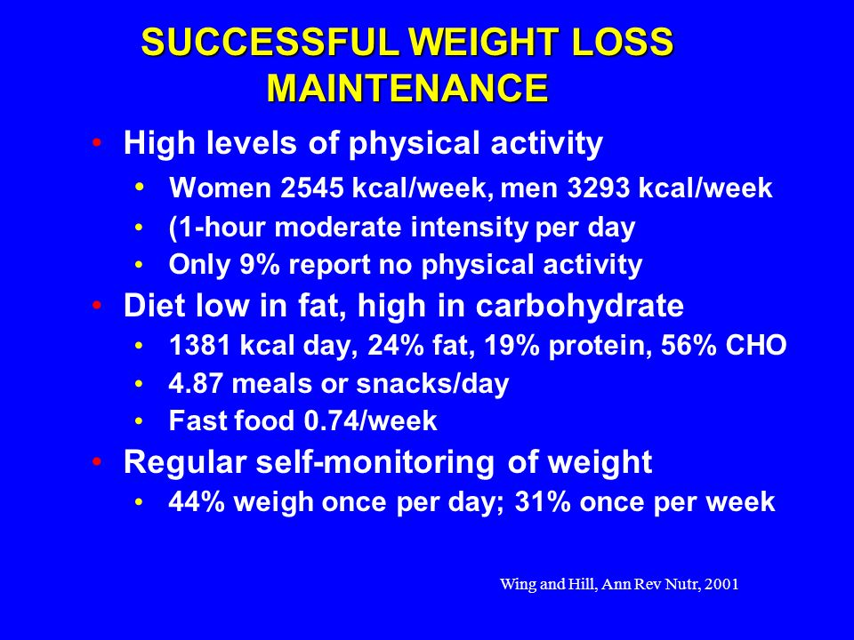 Wing and Hill, Ann Rev Nutr, 2001 SUCCESSFUL WEIGHT LOSS MAINTENANCE High levels of physical activity Women 2545 kcal/week, men 3293 kcal/week (1-hour