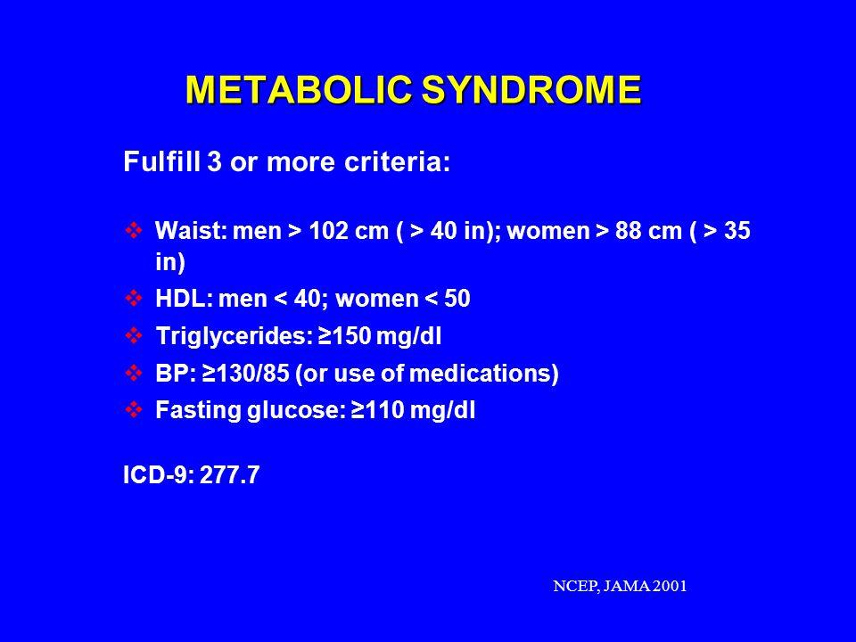 NCEP, JAMA 2001 METABOLIC SYNDROME Fulfill 3 or more criteria: Waist: men > 102 cm ( > 40 in); women > 88 cm ( > 35 in) HDL: men < 40; women < 50 Trig