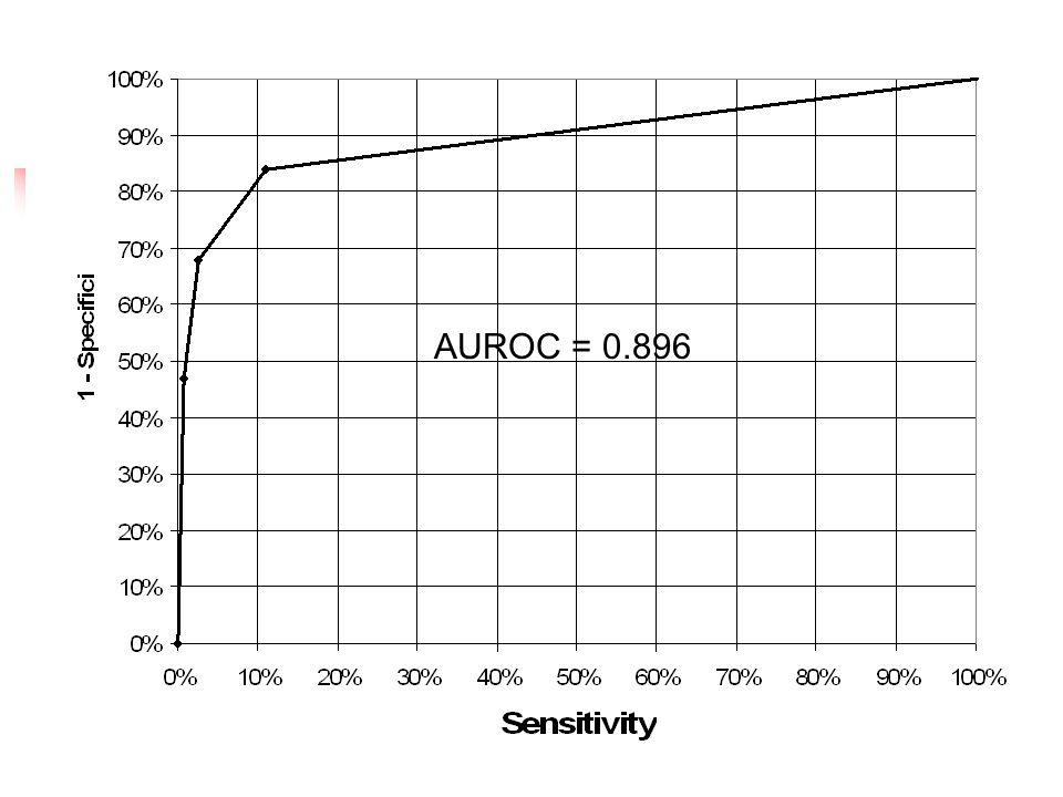 AUROC = 0.896