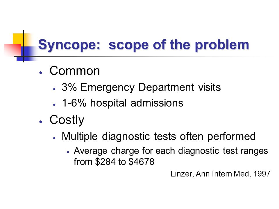 Syncope: scope of the problem Common 3% Emergency Department visits 1-6% hospital admissions Costly Multiple diagnostic tests often performed Average charge for each diagnostic test ranges from $284 to $4678 Linzer, Ann Intern Med, 1997
