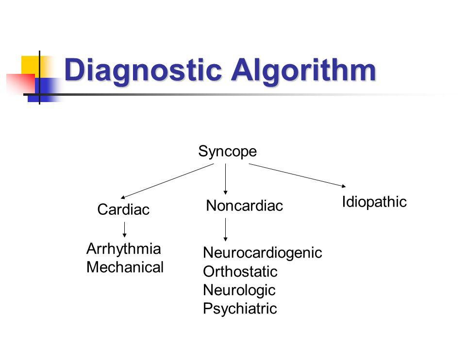 Diagnostic Algorithm Syncope Cardiac Noncardiac Idiopathic Arrhythmia Mechanical Neurocardiogenic Orthostatic Neurologic Psychiatric