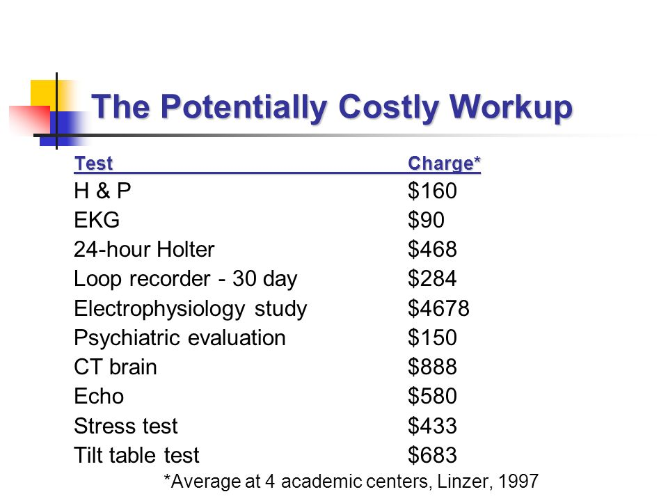 The Potentially Costly Workup TestCharge* H & P$160 EKG$90 24-hour Holter$468 Loop recorder - 30 day$284 Electrophysiology study$4678 Psychiatric eval