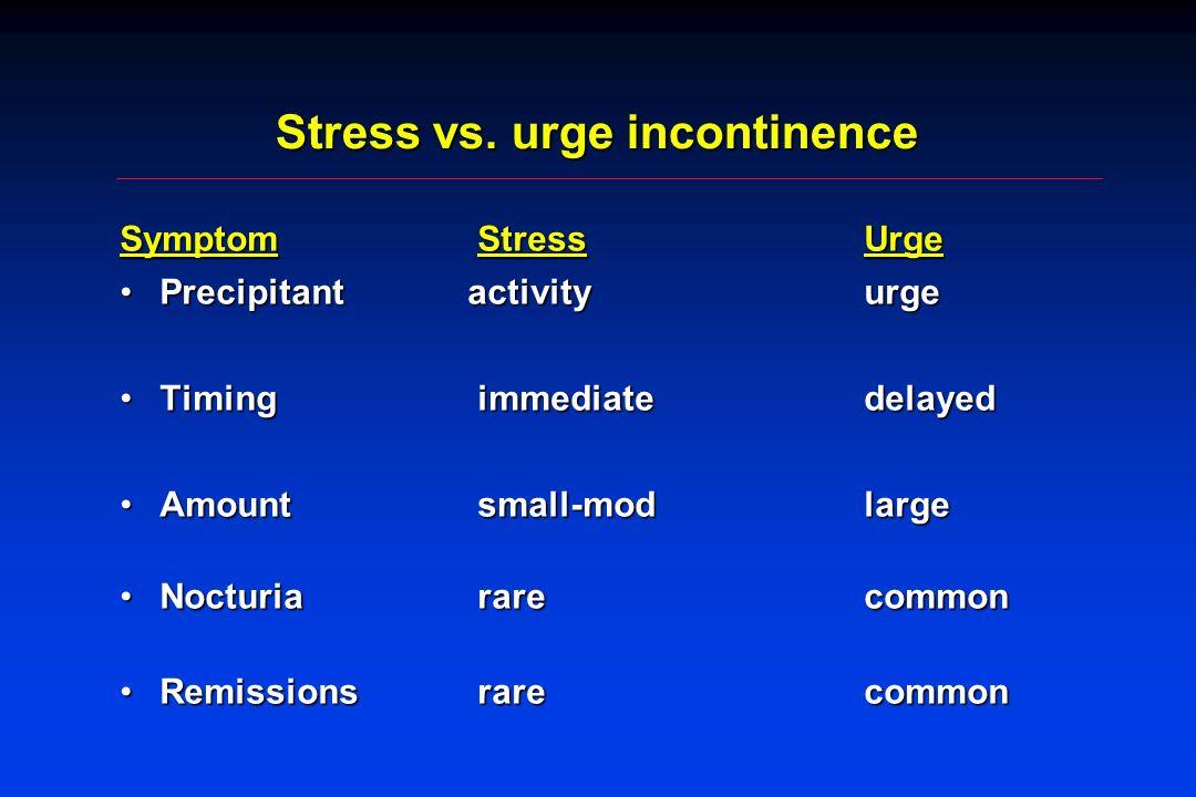 Stress vs. urge incontinence Symptom StressUrge Precipitant activity urgePrecipitant activity urge Timing immediatedelayedTiming immediatedelayed Amou