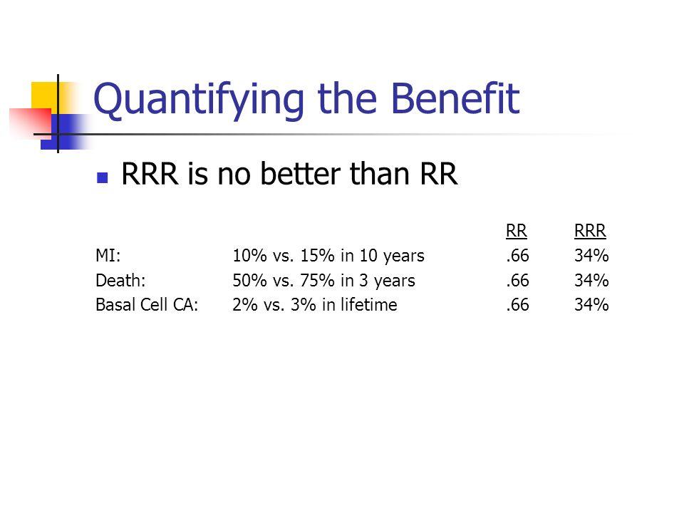 Quantifying the Benefit RRR is no better than RR RRRRR MI: 10% vs.