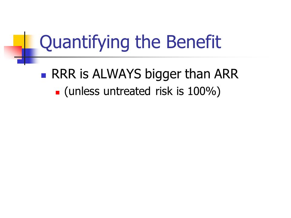 Quantifying the Benefit RRR is ALWAYS bigger than ARR (unless untreated risk is 100%)