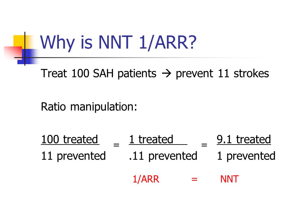 Why is NNT 1/ARR.