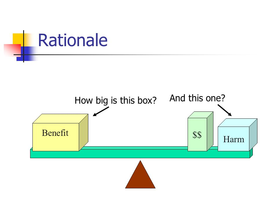 Rationale Benefit $$ Harm How big is this box And this one