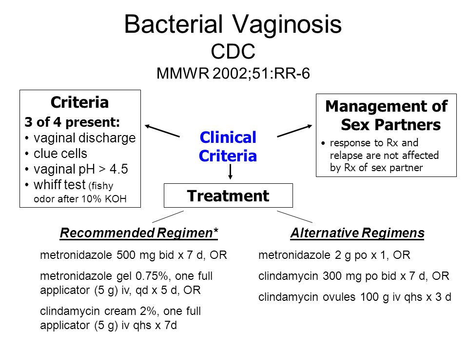 Bacterial Vaginosis CDC MMWR 2002;51:RR-6 Criteria 3 of 4 present: vaginal discharge clue cells vaginal pH > 4.5 whiff test (fishy odor after 10% KOH