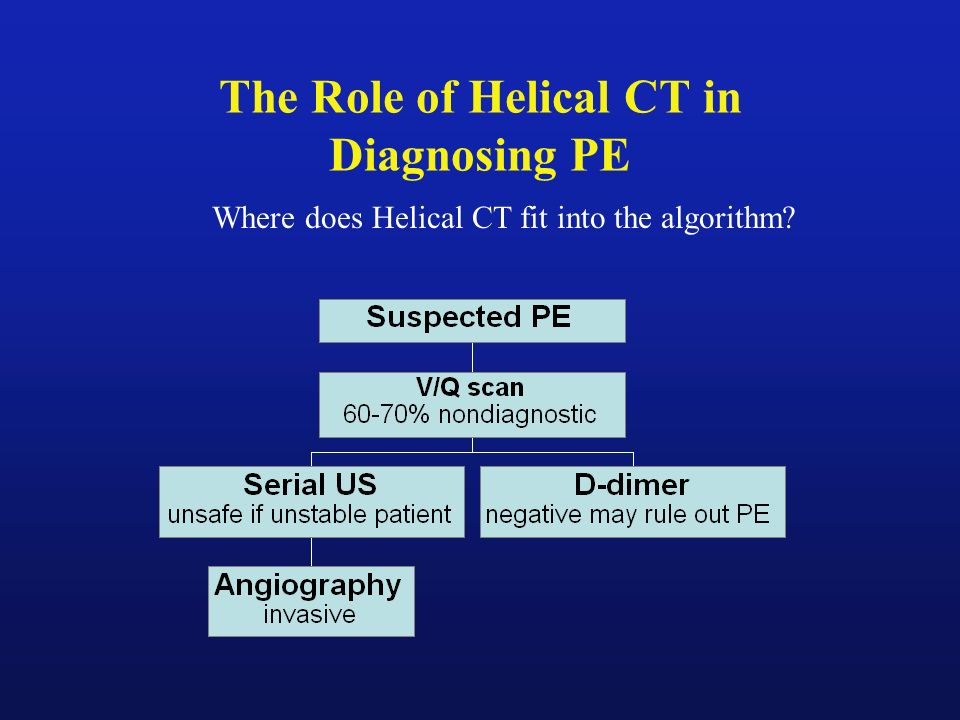 The Role of Helical CT in Diagnosing PE Where does Helical CT fit into the algorithm?