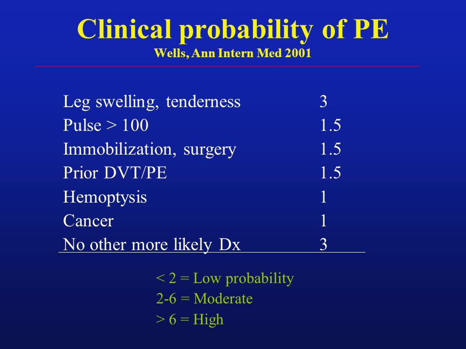 Clinical probability of PE Wells, Ann Intern Med 2001 Leg swelling, tenderness3 Pulse > 1001.5 Immobilization, surgery1.5 Prior DVT/PE1.5 Hemoptysis1