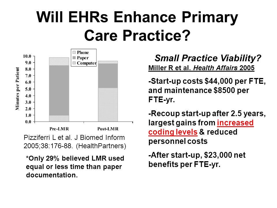 Will EHRs Enhance Primary Care Practice.Pizziferri L et al.