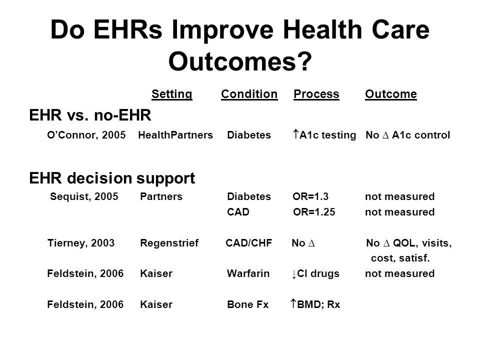 Do EHRs Improve Health Care Outcomes? SettingCondition ProcessOutcome EHR vs. no-EHR OConnor, 2005 HealthPartners Diabetes A1c testing No A1c control