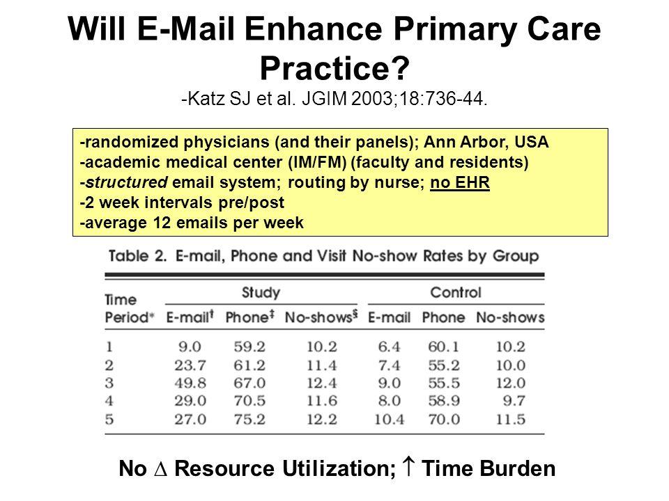 Will E-Mail Enhance Primary Care Practice? -Katz SJ et al. JGIM 2003;18:736-44. -randomized physicians (and their panels); Ann Arbor, USA -academic me