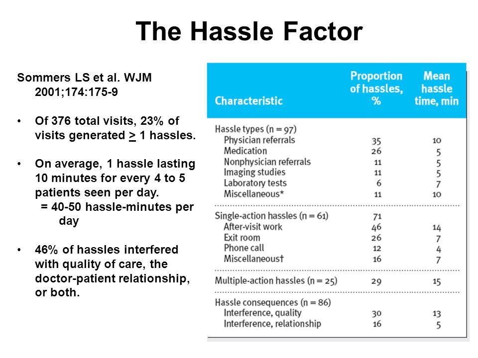 The Hassle Factor Sommers LS et al.