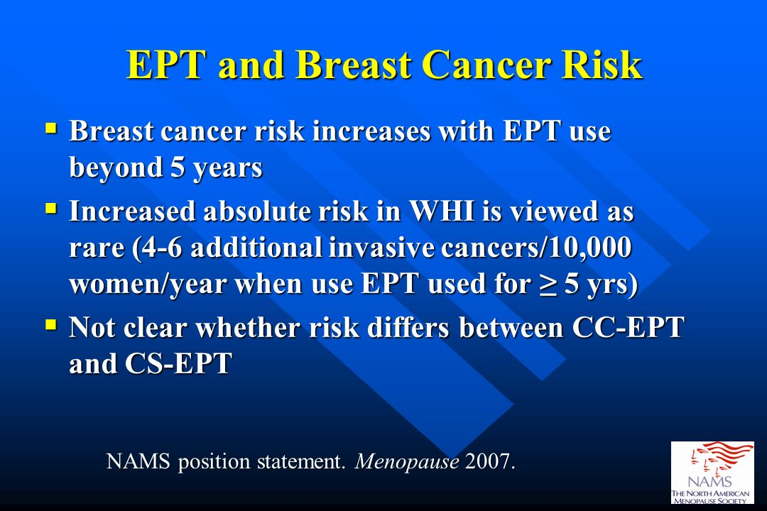 EPT and Breast Cancer Risk Breast cancer risk increases with EPT use beyond 5 years Breast cancer risk increases with EPT use beyond 5 years Increased