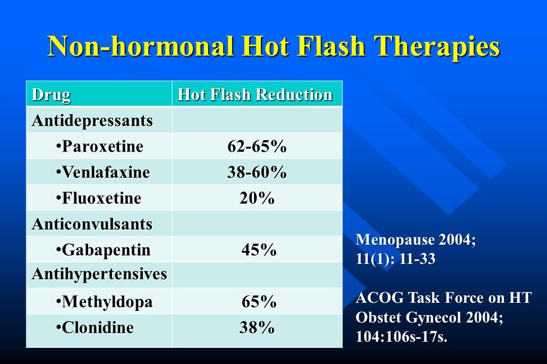 Non-hormonal Hot Flash Therapies Drug Hot Flash Reduction Antidepressants Paroxetine Paroxetine62-65% Venlafaxine Venlafaxine38-60% Fluoxetine Fluoxet