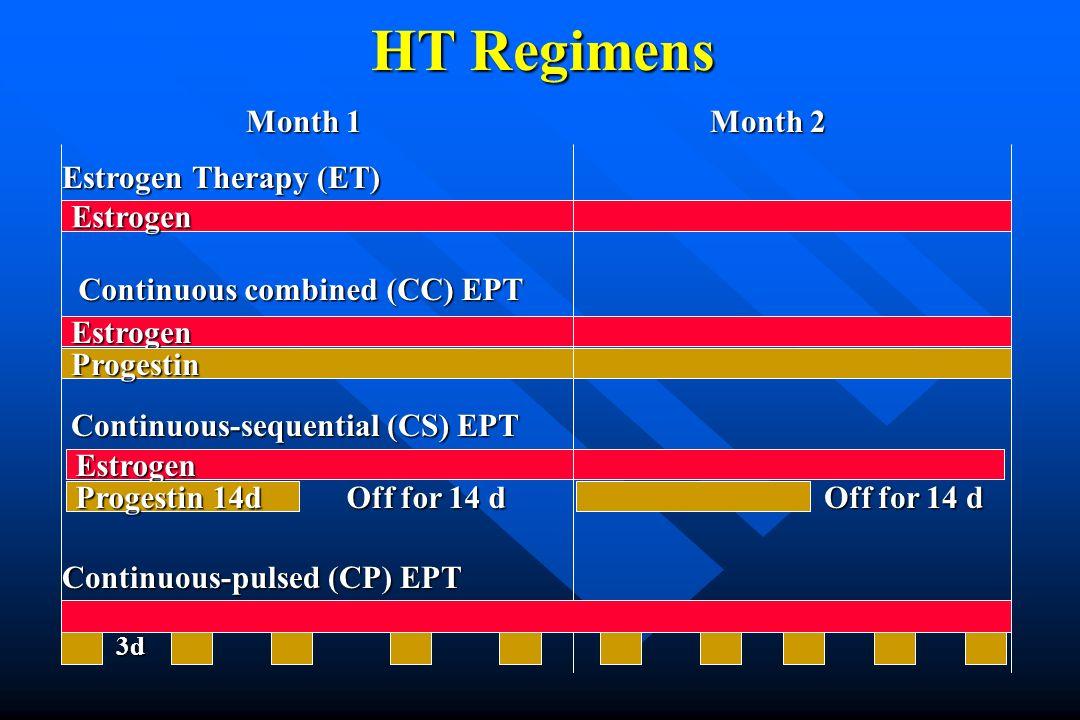HT Regimens Month 1 Month 2 Estrogen Progestin 14d Off for 14 d Continuous-sequential (CS) EPT Estrogen Progestin Continuous combined (CC) EPT Estroge