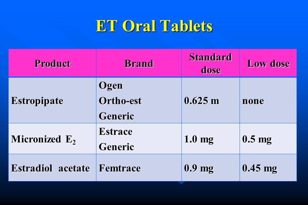 ET Oral Tablets ProductBrand Standard dose Low dose EstropipateOgenOrtho-estGeneric 0.625 m none Micronized E 2 EstraceGeneric 1.0 mg 0.5 mg Estradiol