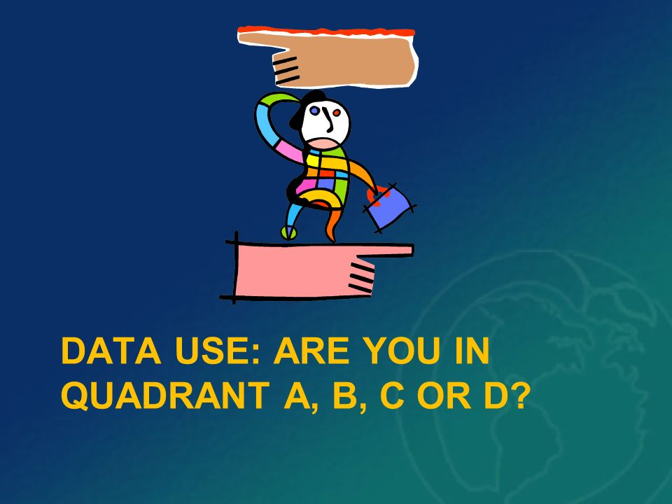 DATA USE: ARE YOU IN QUADRANT A, B, C OR D?