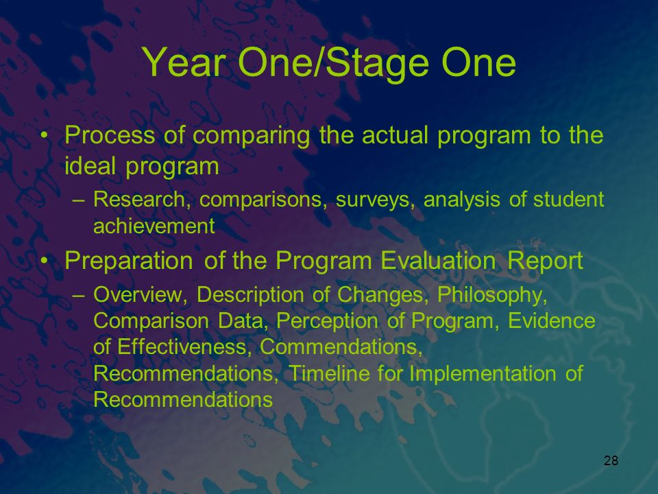 28 Year One/Stage One Process of comparing the actual program to the ideal program –Research, comparisons, surveys, analysis of student achievement Preparation of the Program Evaluation Report –Overview, Description of Changes, Philosophy, Comparison Data, Perception of Program, Evidence of Effectiveness, Commendations, Recommendations, Timeline for Implementation of Recommendations