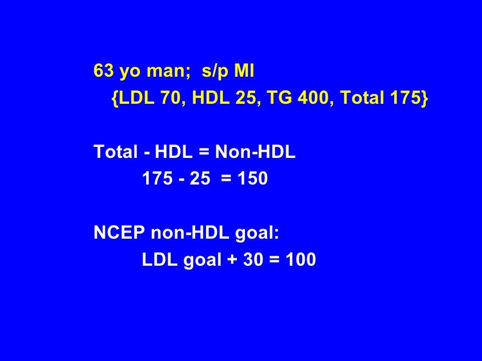 63 yo man; s/p MI {LDL 70, HDL 25, TG 400, Total 175} Total - HDL = Non-HDL 175 - 25 = 150 NCEP non-HDL goal: LDL goal + 30 = 100