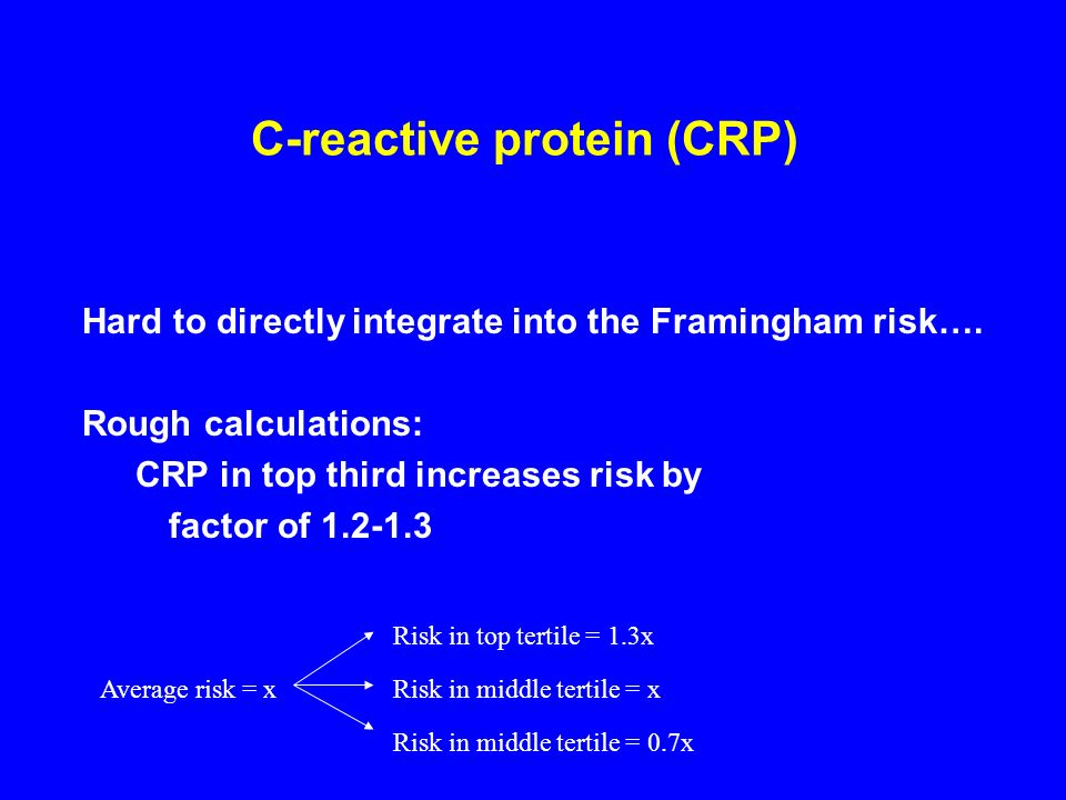 C-reactive protein (CRP) Hard to directly integrate into the Framingham risk….