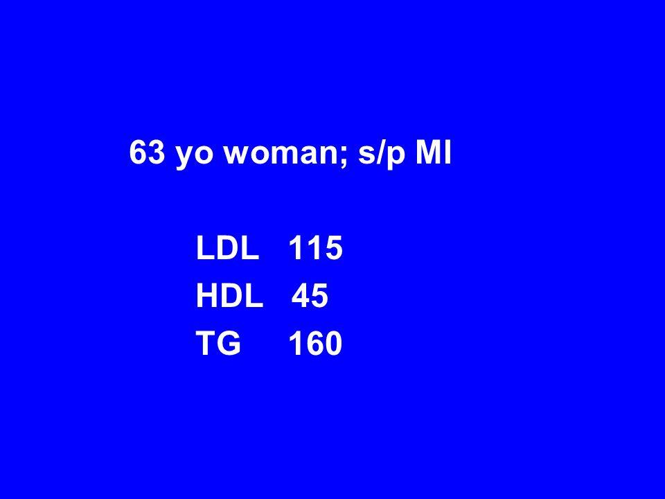 63 yo woman; s/p MI LDL 115 HDL 45 TG 160