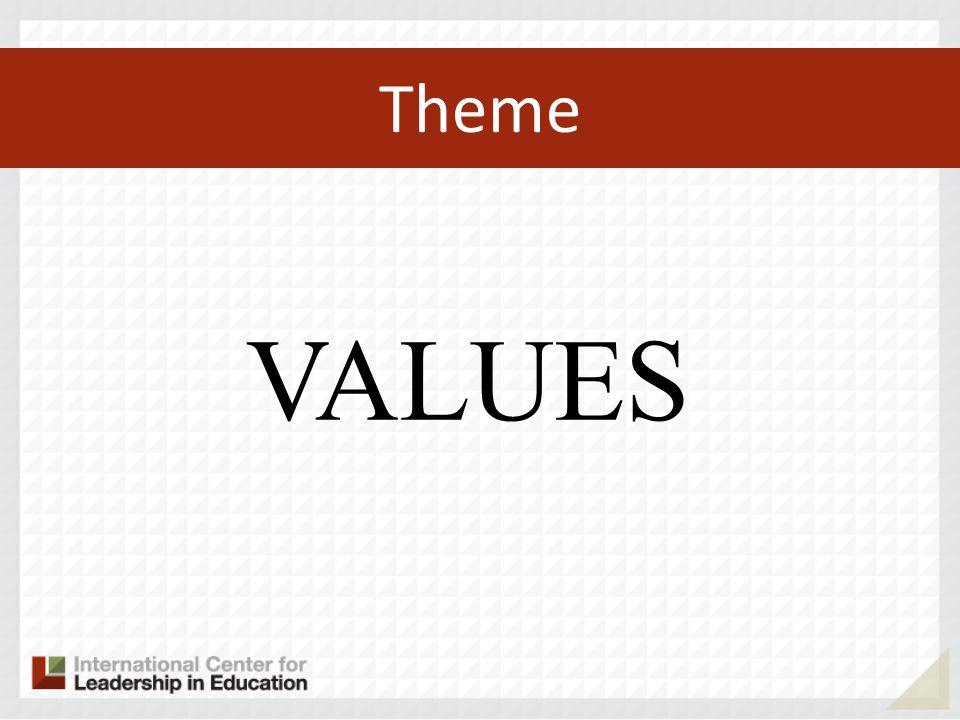 Theme VALUES