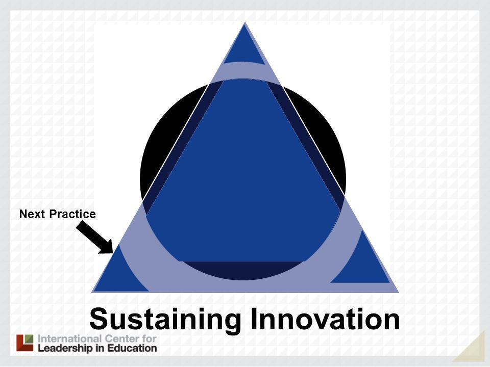 Sustaining Innovation Next Practice