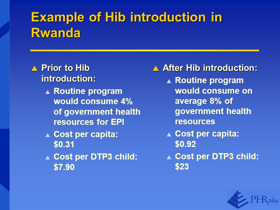 Example of Hib introduction in Rwanda Prior to Hib introduction: Prior to Hib introduction: Routine program would consume 4% of government health resources for EPI Cost per capita: $0.31 Cost per DTP3 child: $7.90 After Hib introduction: After Hib introduction: Routine program would consume on average 8% of government health resources Cost per capita: $0.92 Cost per DTP3 child: $23