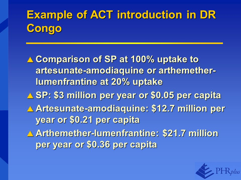 Example of ACT introduction in DR Congo Comparison of SP at 100% uptake to artesunate-amodiaquine or arthemether- lumenfrantine at 20% uptake Comparison of SP at 100% uptake to artesunate-amodiaquine or arthemether- lumenfrantine at 20% uptake SP: $3 million per year or $0.05 per capita SP: $3 million per year or $0.05 per capita Artesunate-amodiaquine: $12.7 million per year or $0.21 per capita Artesunate-amodiaquine: $12.7 million per year or $0.21 per capita Arthemether-lumenfrantine: $21.7 million per year or $0.36 per capita Arthemether-lumenfrantine: $21.7 million per year or $0.36 per capita