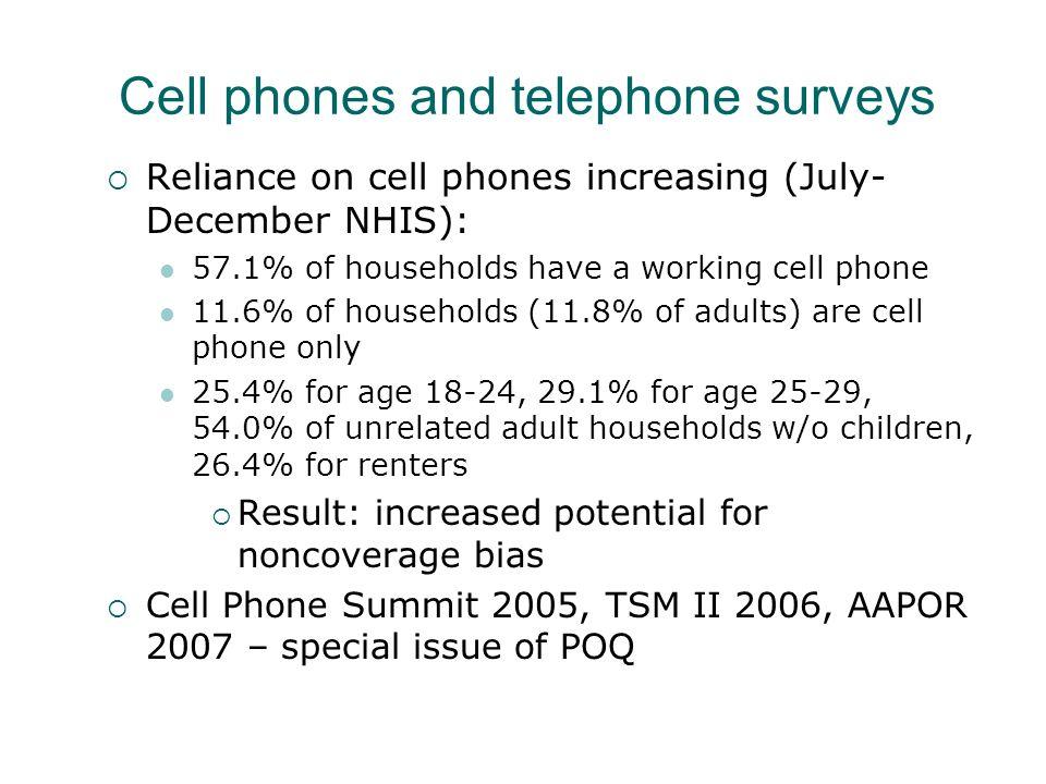 Comparison of respondent demographics
