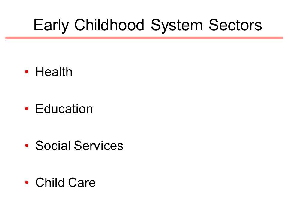 MCH POPULATION-BASED POTENTIAL DATA SOURCES Surveys (YRBS, BRFS, SLAITS, PRAMS, etc.) Vital Statistics Surveillance Systems / Disease Registries (e.g., Birth Defects, Immunization, Cancer, etc.) Program / Service Management Information Systems