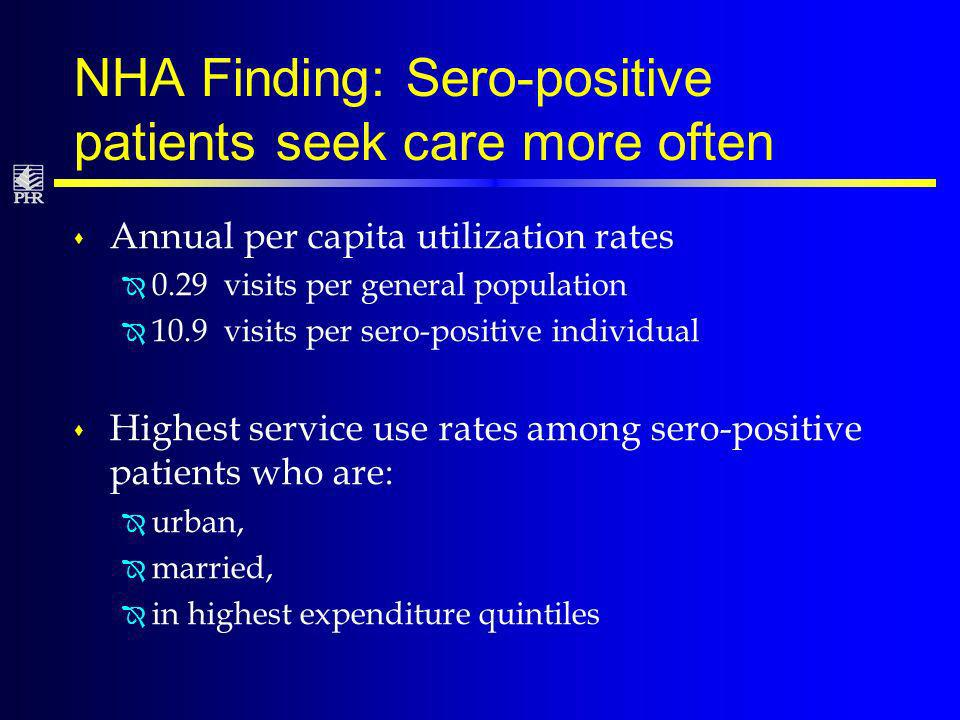 NHA Finding: Sero-positive patients seek care more often s Annual per capita utilization rates Î 0.29 visits per general population Î 10.9 visits per sero-positive individual s Highest service use rates among sero-positive patients who are: Î urban, Î married, Î in highest expenditure quintiles