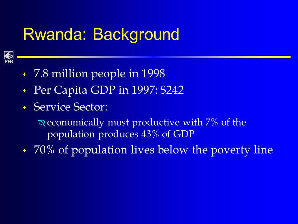 Rwanda: Background s 7.8 million people in 1998 s Per Capita GDP in 1997: $242 s Service Sector: Î economically most productive with 7% of the population produces 43% of GDP s 70% of population lives below the poverty line