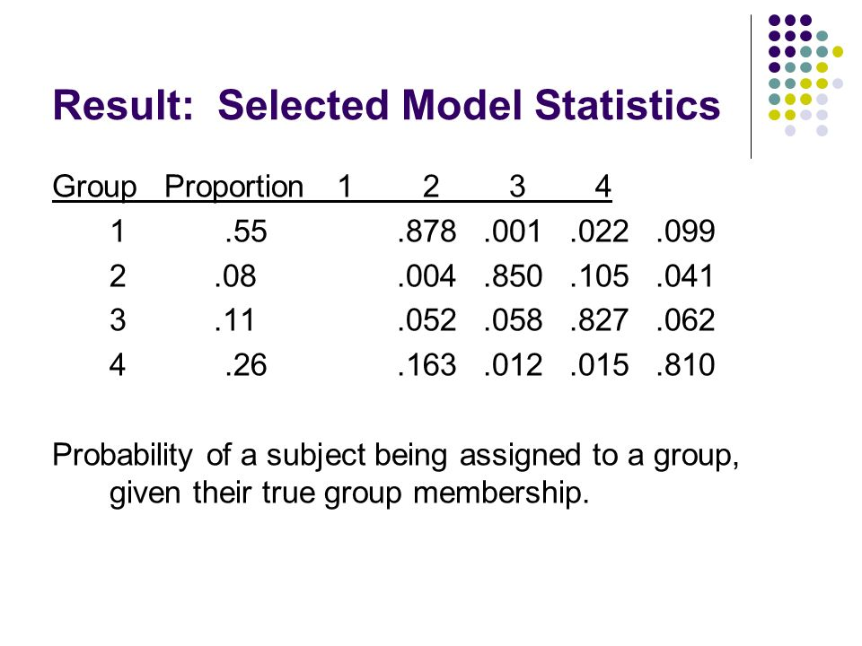 Result: Selected Model Statistics Group Proportion 1 2 3 4 1.55.878.001.022.099 2.08.004.850.105.041 3.11.052.058.827.062 4.26.163.012.015.810 Probability of a subject being assigned to a group, given their true group membership.