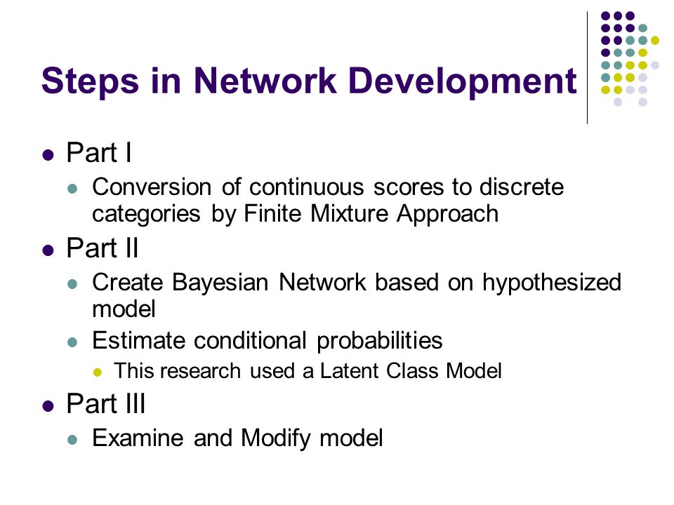 Part I Conversion of continuous scores to discrete categories by Finite Mixture Approach Part II Create Bayesian Network based on hypothesized model Estimate conditional probabilities This research used a Latent Class Model Part III Examine and Modify model Steps in Network Development